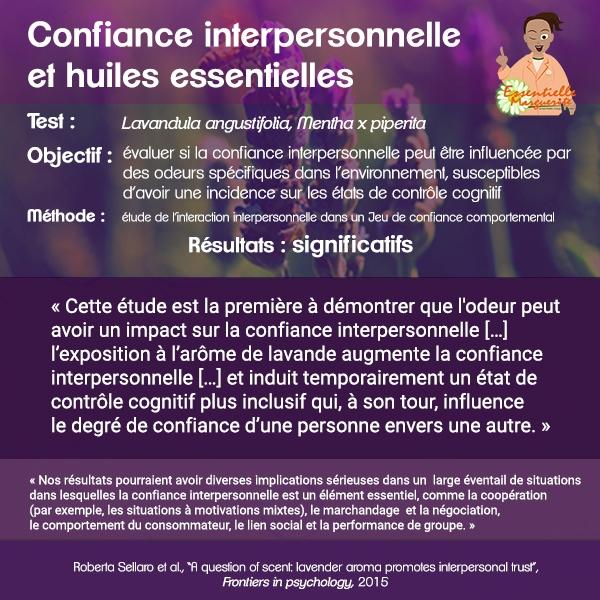 Confiance interpersonnelles et huiles essentielles