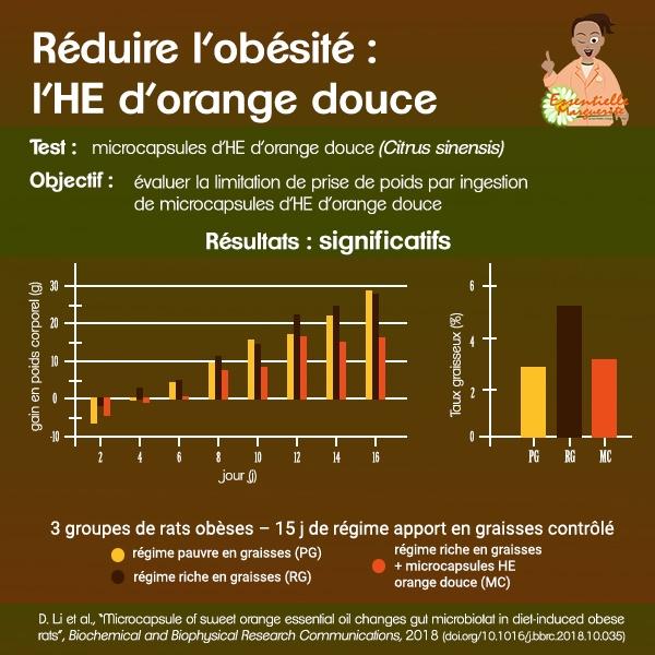 Obésité et HE orange douce