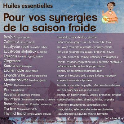 huiles essentielles pour affections respiratoires