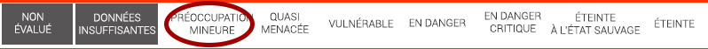 3. Échelle IUCN : préoccupation mineure