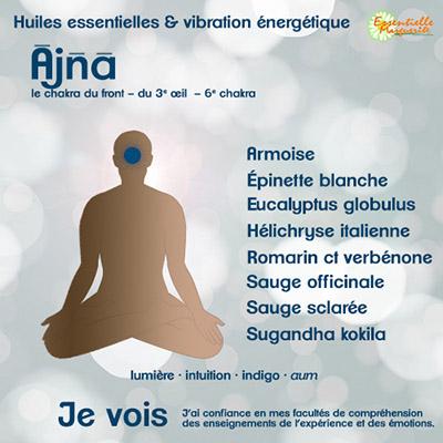 Chakras et huiles essentielles : ajna