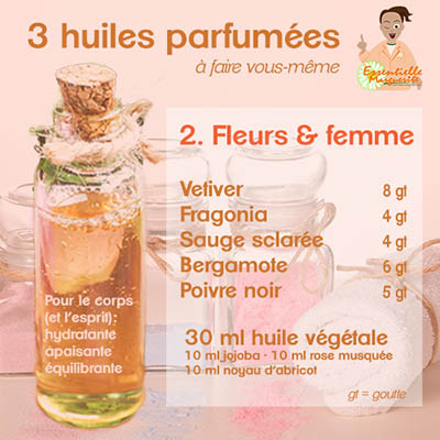 Parfum aux huiles essentielles 2